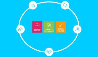 Infografía: Las factorías de contenidos para productos de e-learning